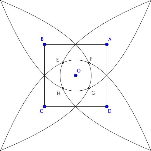 Intersecting Parabolas