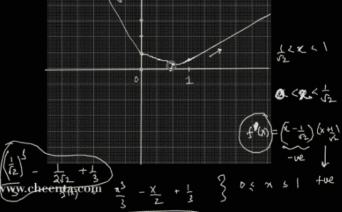 Graphing an Integral (B.Stat 2005 Problem 2)