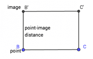 Point Image distance
