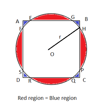 Shaded region of the figure