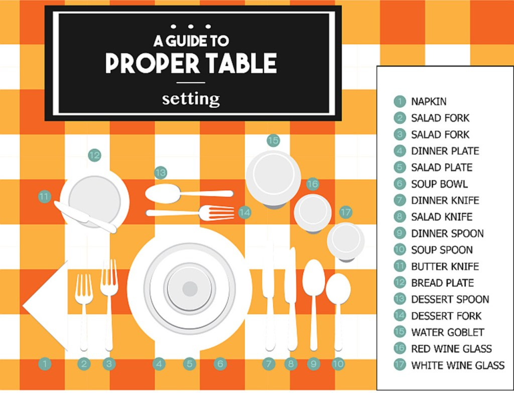 Portable Table | Host the Holidays | Chef & Shower Blog | Chef & Shower | Kitchen and bath blog | Easton, MD