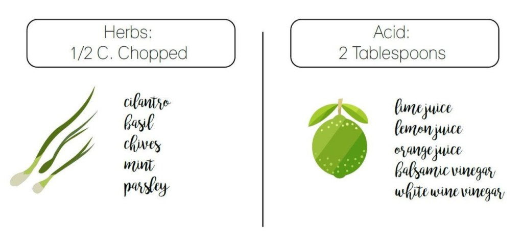 Salsa Recipes | Chef & Shower Blog | Chef & Shower | Kitchen and bath blog
