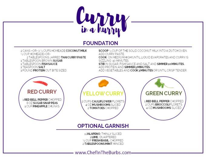 Thai Coconut Curry In A Hurry Graphic