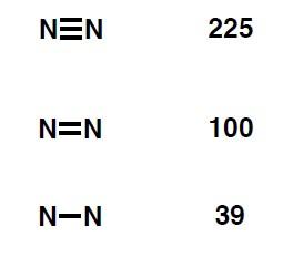 bondingenergy.jpg