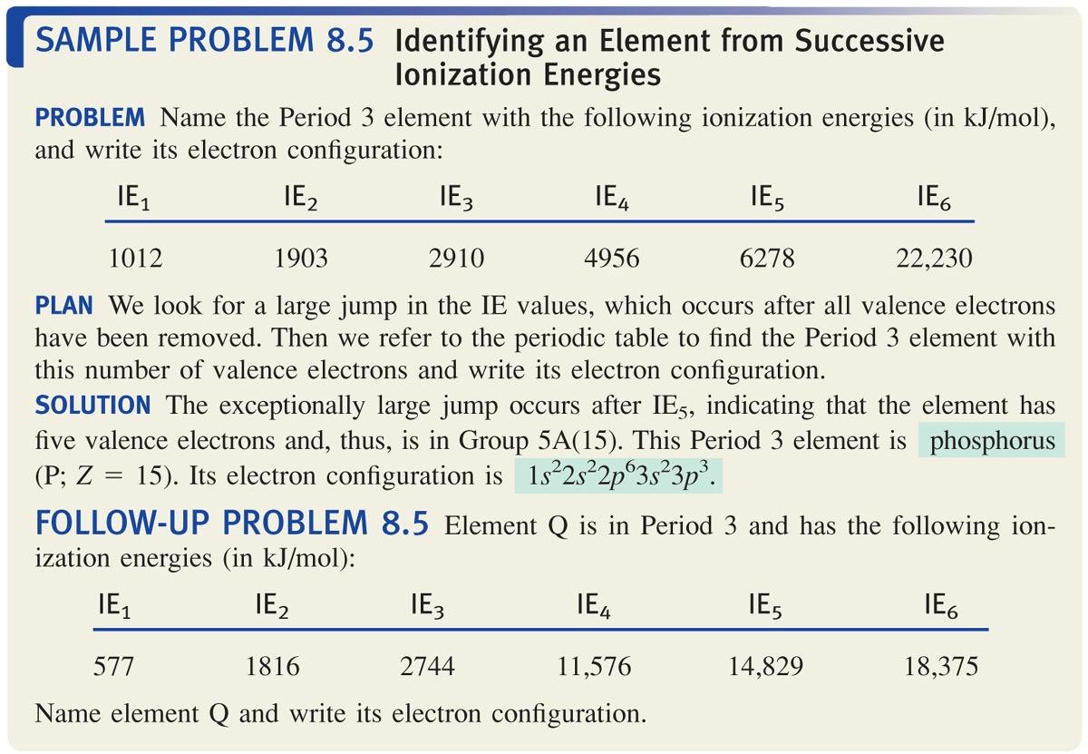 Ionization Rank Ionization Energy