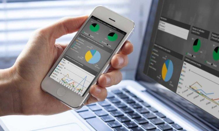 Beamex launches new CMX analytics dashboard