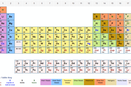 Periodic table w atomic number copy periodic table with atomic mass periodic table of the elements with atomic number weight and symbol periodic table of elements rounded atomic mass best of tikz pgf periodic table with urtaz Image collections