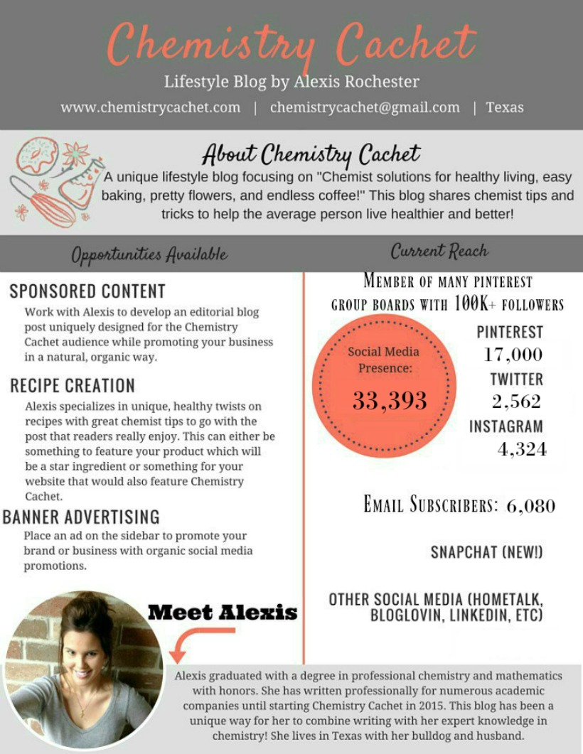 Sponsor chemistrycachet.com-to-grow-your-blog-Perfect for new bloggers