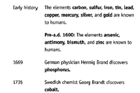Brief history of periodic table brief hd images wallpaper for the history of the periodic table chemistry master electronic configurations ppt download a brief history of the periodic table materials matter and urtaz Image collections