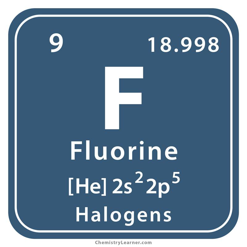 Fluorine Periodic Symbol Table