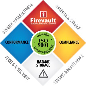 FIREVAULT_SAFETY_GRAPHIC (3)