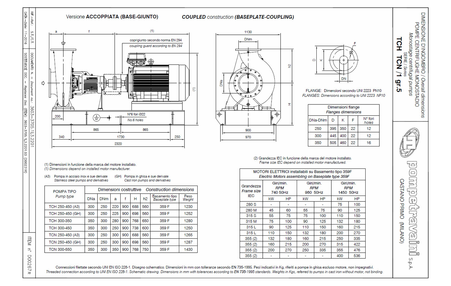 Iec Motor Frame Dimensions