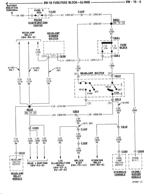 2000 jeep cherokee headlight wiring diagram  center wiring