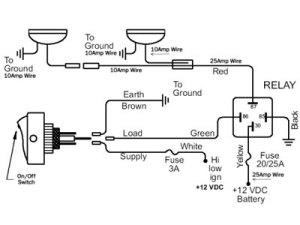 Factory fog light switch wiring  Jeep Cherokee Forum