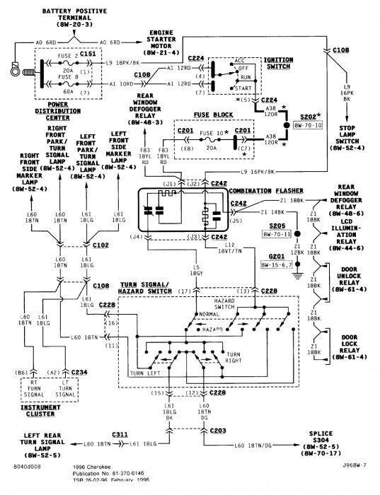 wiring diagram 95 jeep grand diagram free printable wiring diagrams