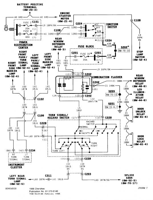 wiring diagram 95 jeep grand diagram free printable wiring diagrams