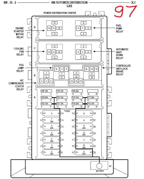 142789d1347154015 pdc fuse f18 keeps blowing jeepc97 pdc diagr?resize\\\\\\\\\\\\\\\=582%2C722\\\\\\\\\\\\\\\&ssl\\\\\\\\\\\\\\\=1 2015 chrysler 200 wiring diagram 2015 chrysler 200 oil filter 2015 chrysler 200 wiring diagram at soozxer.org