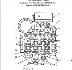 '89 Cherokee  fuse block question  Jeep Cherokee Forum