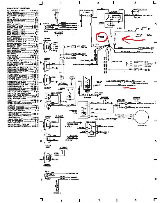 jeep cherokee ignition wiring diagram  1988 jeep cherokee ignition wiring diagram 1988 on 1990 jeep cherokee ignition wiring diagram
