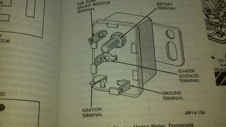 223549d1387029535 89 cherokee hooked up jumper cables wrong now want start starter relay diagram?resize=665%2C375&ssl=1 1987 jeep wrangler starter solenoid wiring diagram 95 jeep 1987 Jeep Wrangler Wiring Diagram at reclaimingppi.co