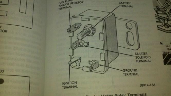 1987 Jeep Wrangler Starter Solenoid Wiring Diagram 95 Jeep – Jeep Wrangler Starter Wiring