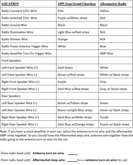 23995d1281886014 wiring diagram radio speakers pwr antenna 1991 1995 jeep cherokee car stereo radio wiring diagram?resize=426%2C526 2002 jeep wrangler radio wiring diagram schematics and wiring 1999 jeep cherokee radio wiring diagram at soozxer.org