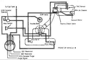 89 40l cherokee sputtering n stalling at 0mph to 5 mph (aprox)  Jeep Cherokee Forum