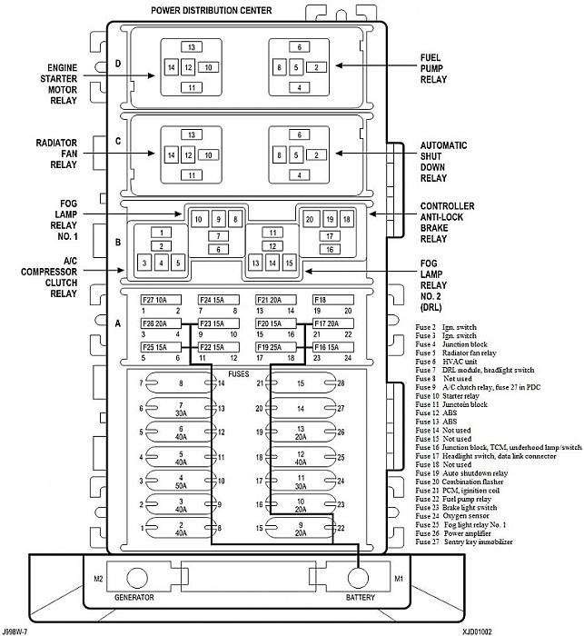 Kw T800 Fuse Box Diagram,T.Free Download Printable Wiring Diagrams