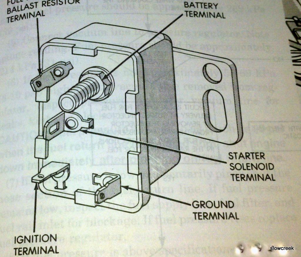 Renix Xj Starter Solenoid Wiring Question