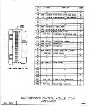 TCU pin8 wiring problem  XJ  Jeep Cherokee Forum