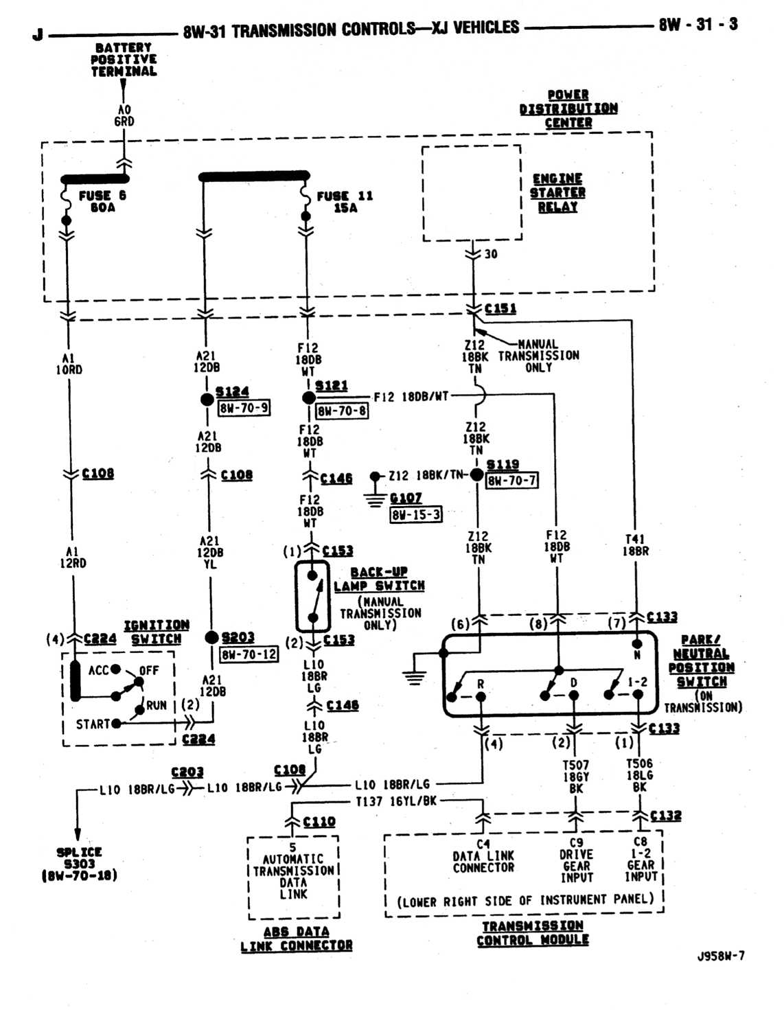 95 Jeep Wiring Diagram