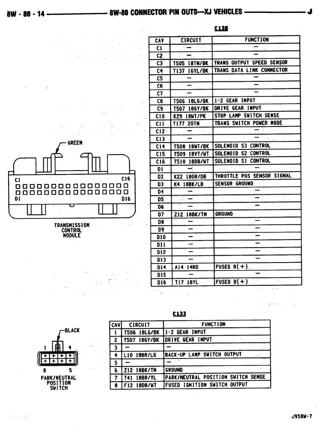 Jeep Cherokee Wiring Diagram