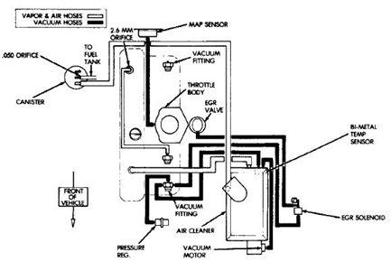1986 jeep comanche wiring