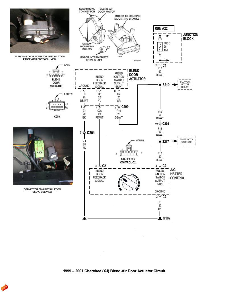 1999 Jeep Cherokee Sport Alternator Wiring Trusted Schematics Diagram Forum Fuse