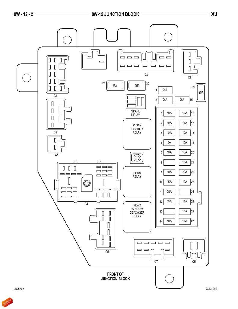 Cherokee Diagram 1999 Box Jeep Fuse