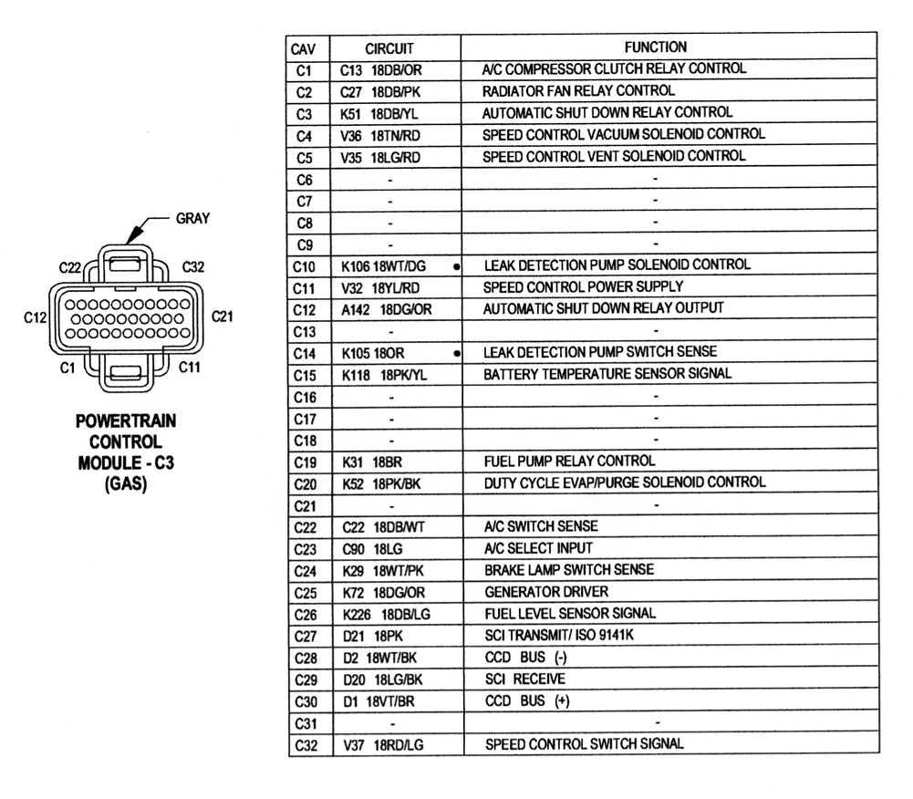 Obd 2 Connector 2001 Dakota Wiring Diagram
