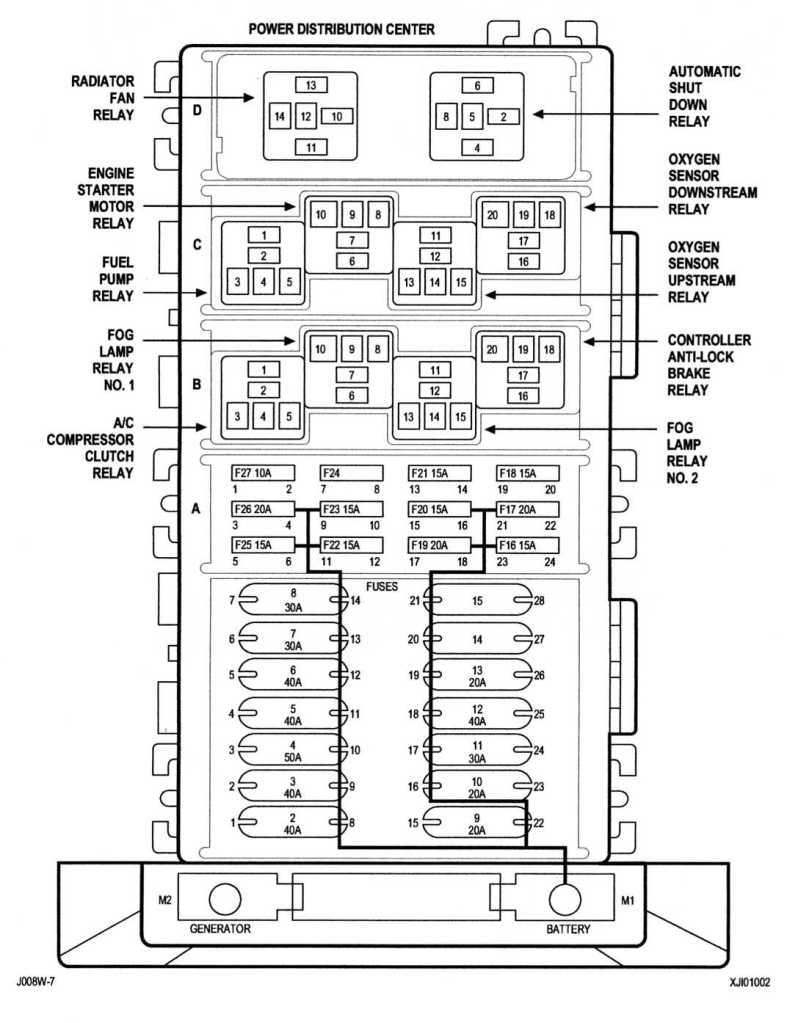 2000 jeep cherokee interior fuse box diagram psoriasisguru com rh psoriasisguru com 2000 Jeep Cherokee Fuse Panel Diagram 2000 jeep cherokee sport interior fuse box