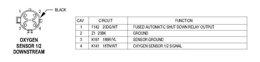 Jeep Liberty 02 Sensor Wiring Harness Diagram Jeep Cherokee