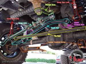 Pitarm trackbar movement  Jeep Cherokee Forum