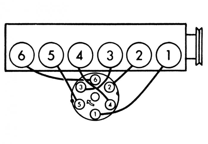93 Jeep Grand Cherokee Spark Plug Wire Diagram