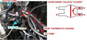 Which heater hose is under pressure, which is return line