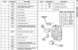 88 fusebox fuel delivery problem  Jeep Cherokee Forum