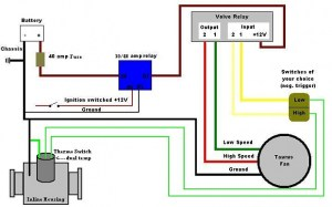 Simplest Way To Wire 2 Electric Radiator Fans and a