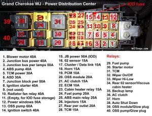 Need Help with My 2001 Jeep Grande Cherokee 4x4 Power Windows  Jeep Cherokee Forum