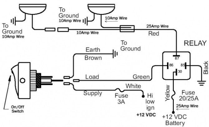 unity spotlight wiring diagram  schematic wiring diagram