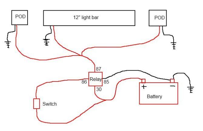 led light bar wiring question  jeep cherokee forum