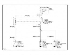 horn wiring diagram of the 1996 Jeep Cherokee Sport  Jeep