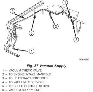 Vacuum Reservoir Problem  Jeep Cherokee Forum