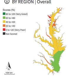 Graph of Chesapeake Bay health in 1986