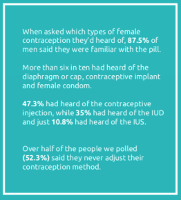 contraceptive options